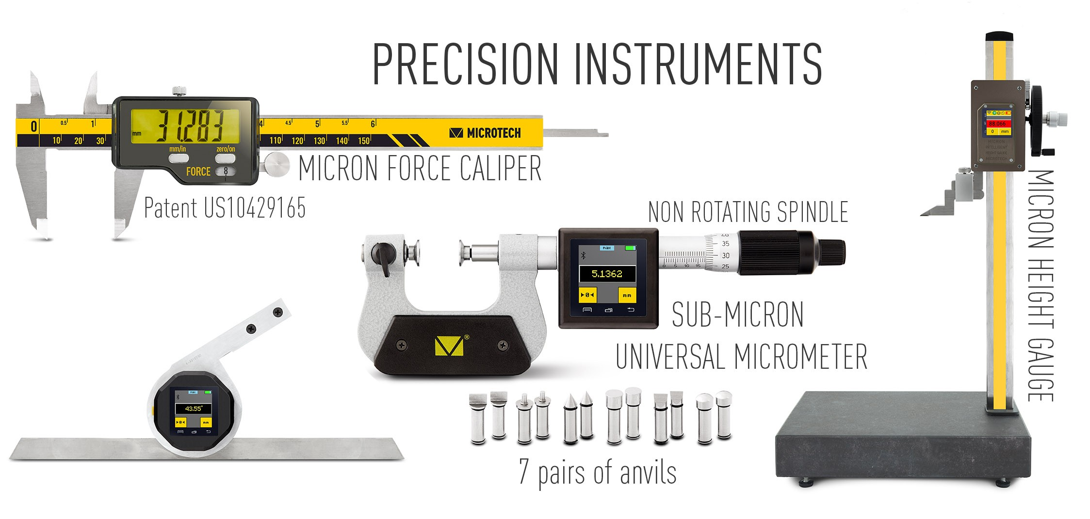 Industry 4.0 instruments